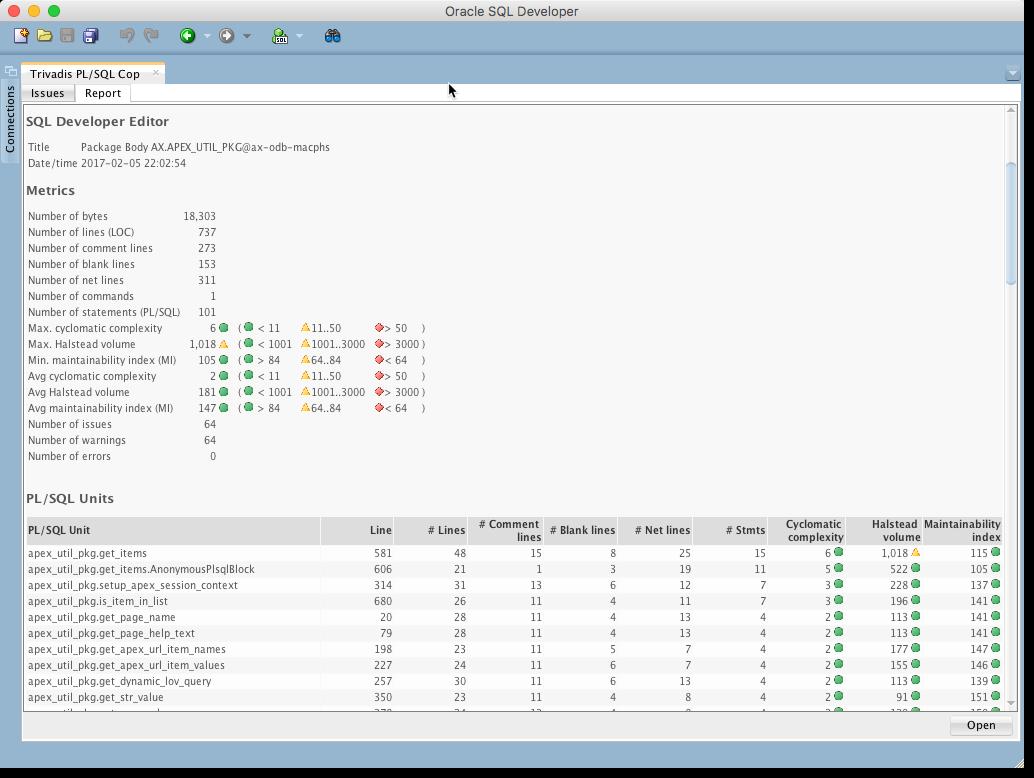 PL/SQL Cop - Report