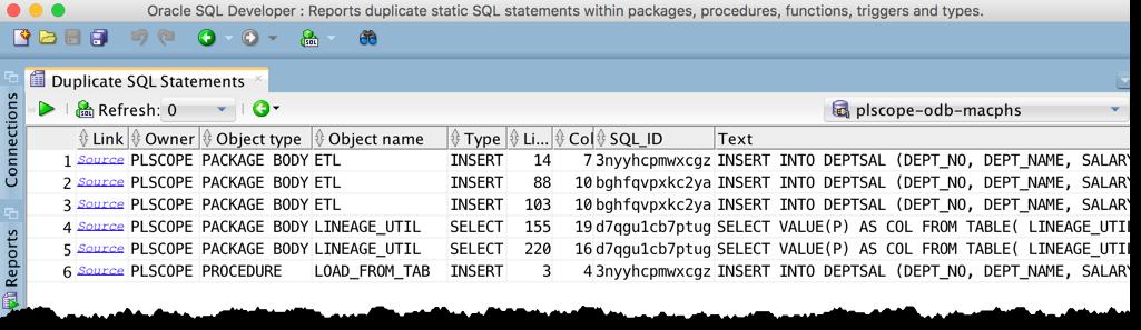 plscope-utils - Duplicate SQL Statements