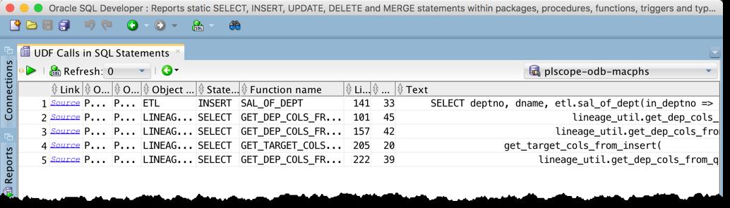 plscope-utils - UDF Calls in SQL Statements